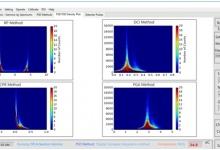 Nghiên cứu thiết kế chế tạo thành công hệ đo nơtron sử dụng đầu dò nhấp nháy và kỹ thuật xử lý tín hiệu số